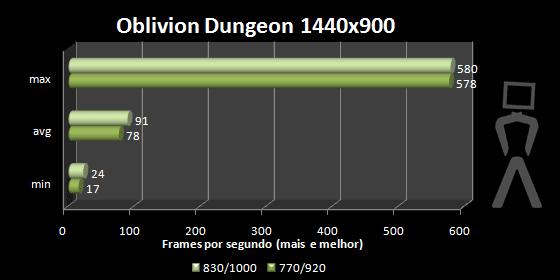 oblivion1-oc.png