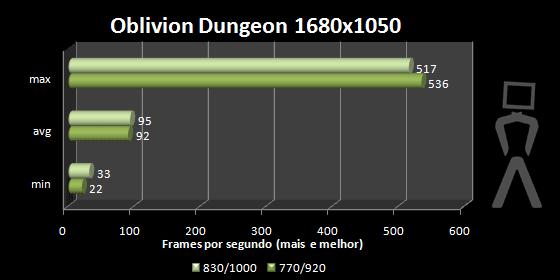 oblivion2-oc.png