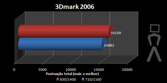 3dmark2006-oc.png