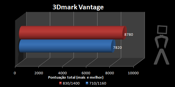 3dmarkvantage-oc.png