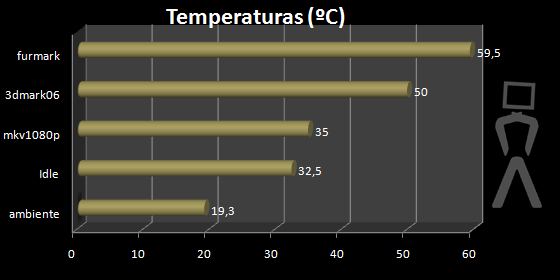 temperatura.png