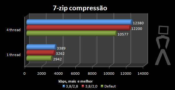 7zip-1-asus.png