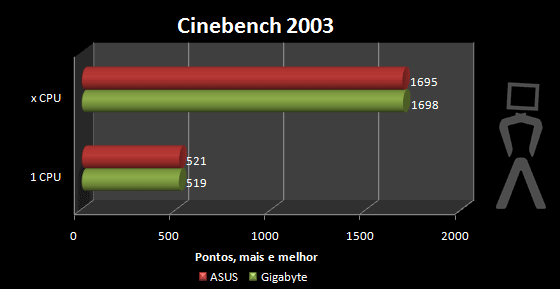 cinebench2003-1.png