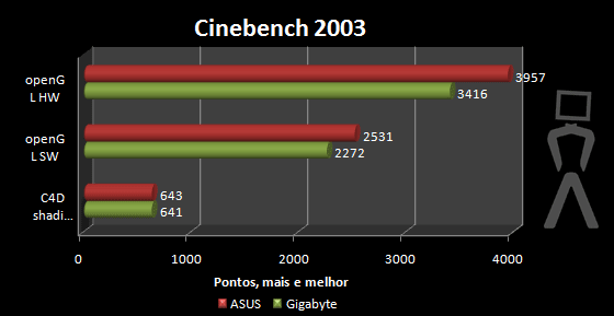 cinebench2003-2.png
