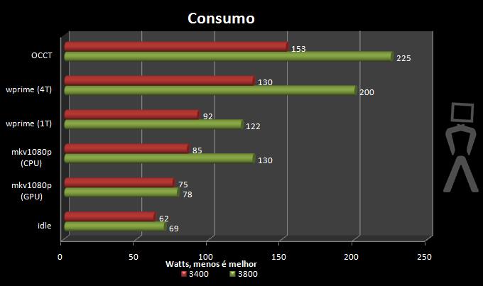 consumo-asus.png