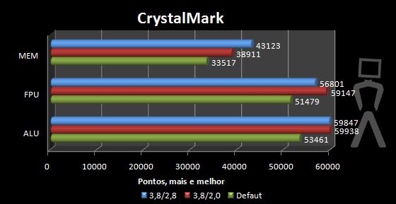 crystalmark-1-asus.png