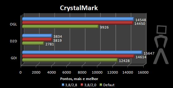 crystalmark-2-asus.png