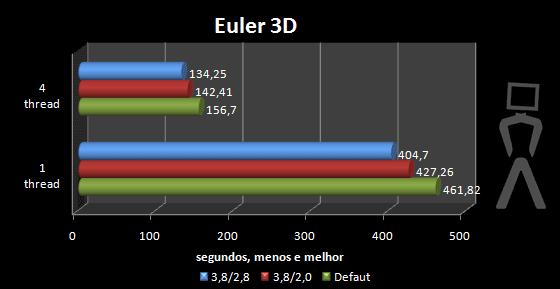 euler3d-asus.png