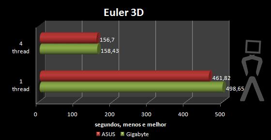 euler3d.png