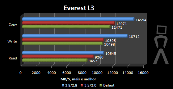 everest-4-asus.png