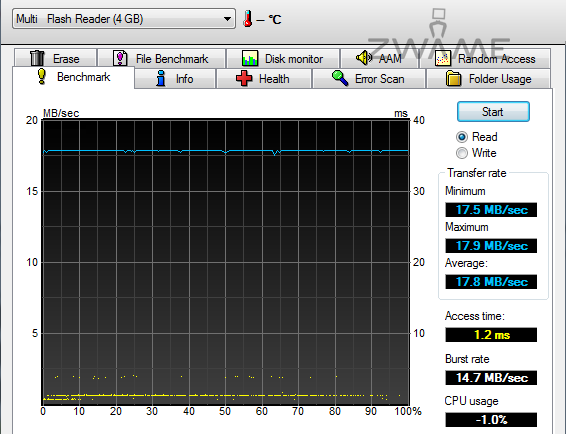 hdtune-asus-sd.png