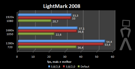 lightmark-asus.png