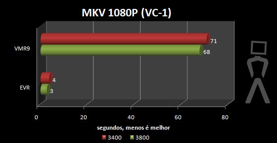 mkv-1080-asus.png