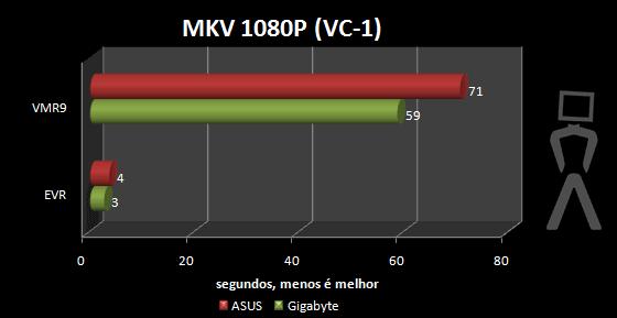 mkv-1080.png