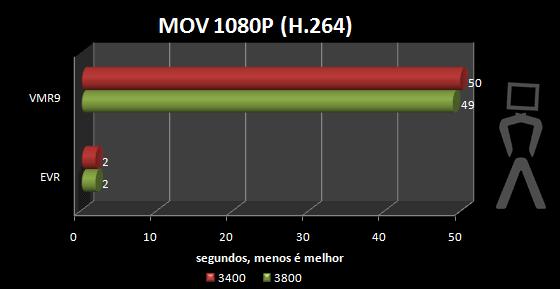 mov-1080-asus.png
