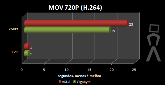 mov-720.png