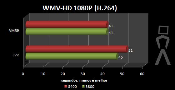wmv-1080-asus.png