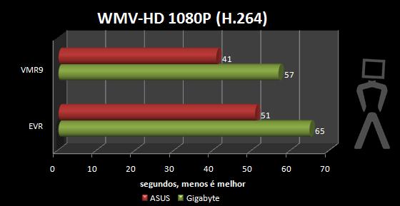 wmv-1080.png