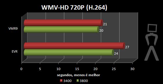 wmv-720-asus.png