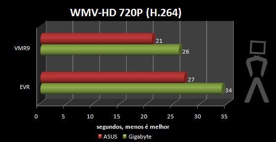 wmv-720.png