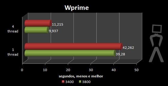 wprime-asus.png