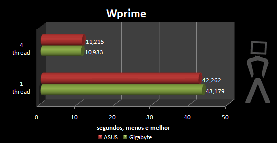 wprime.png