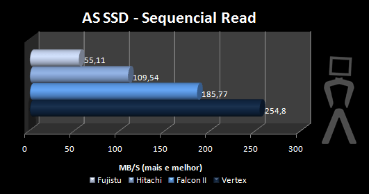 as-ssd-01.png
