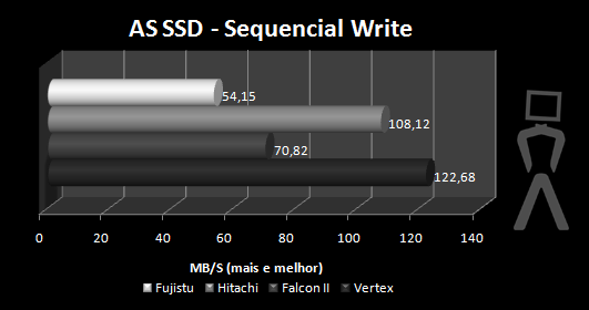 as-ssd-02.png