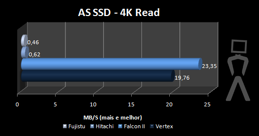as-ssd-03.png
