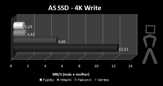 as-ssd-04.png