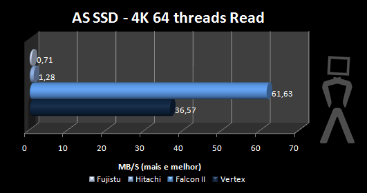 as-ssd-05.png