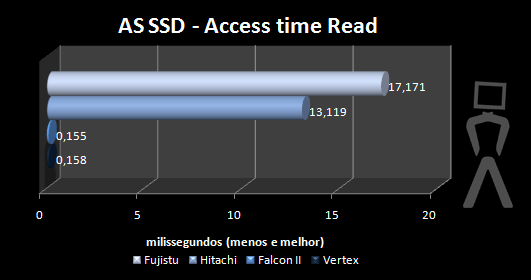 as-ssd-07.png