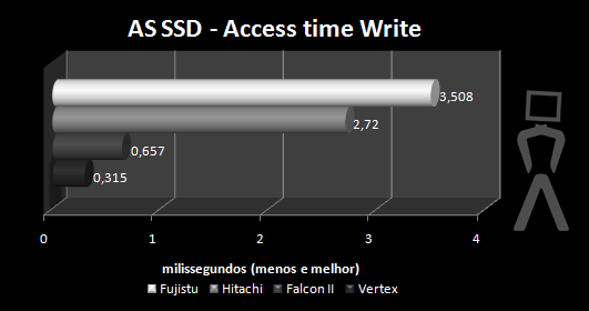 as-ssd-08.png