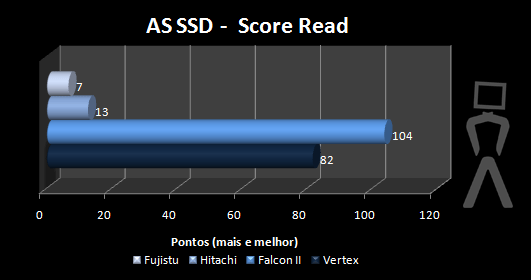 as-ssd-09.png