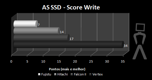 as-ssd-10.png