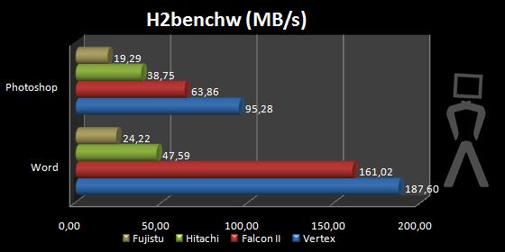h2benchw2.png