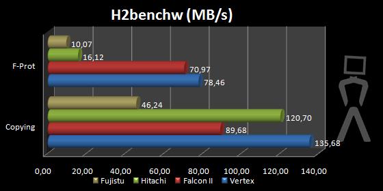 h2benchw3.png