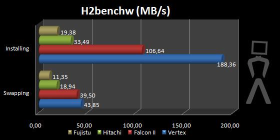 h2benchw4.png