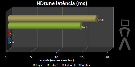 hdtune1.png