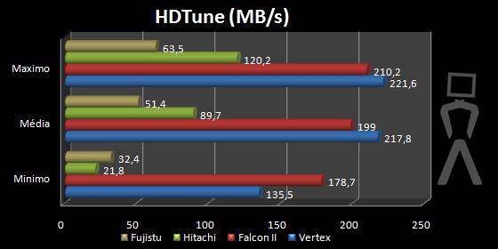 hdtune2.png