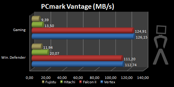 pcmark2.png