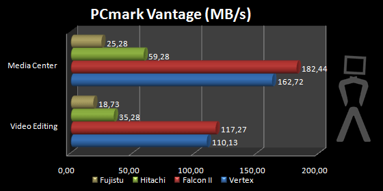 pcmark3.png