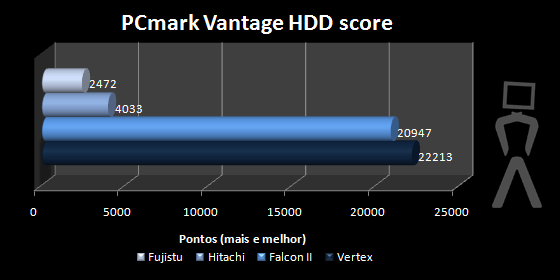 pcmark5.png