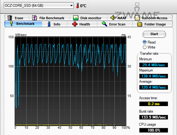 hdtune-ssd.png