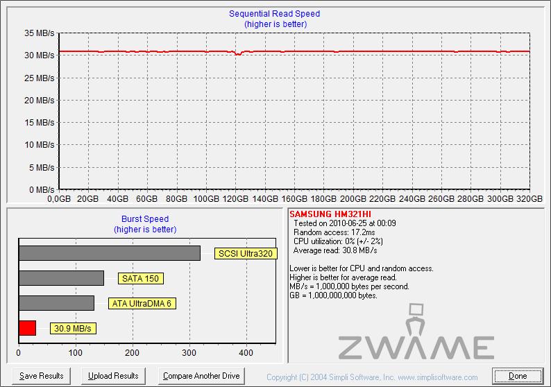 hdtach-samsung320-usb.png