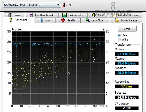hdtune-samsung320-usb.png