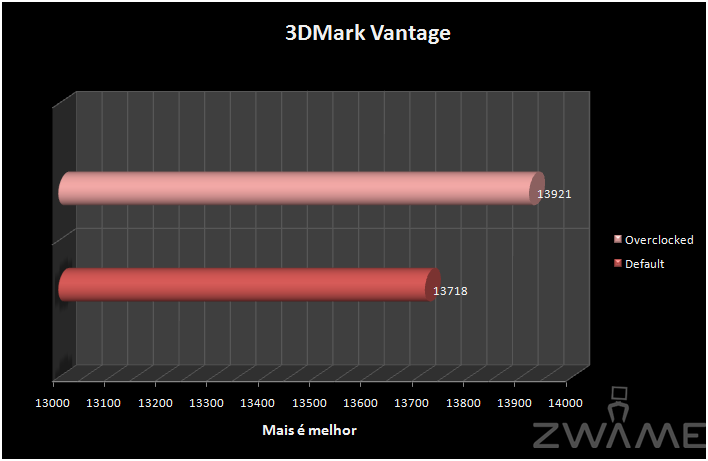 3DMVantage.png