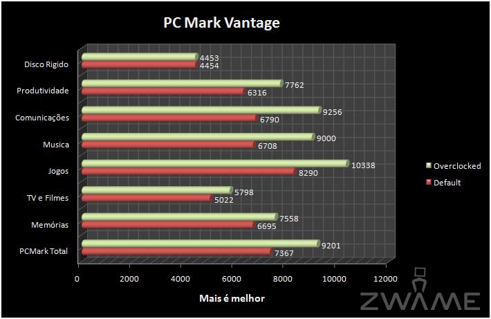 PCMVantage.png