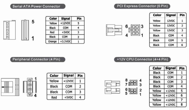 Conectores1.jpg
