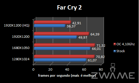 FarCry2.png